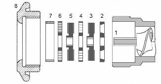 Схема системы Унгер (Полный Унгер)